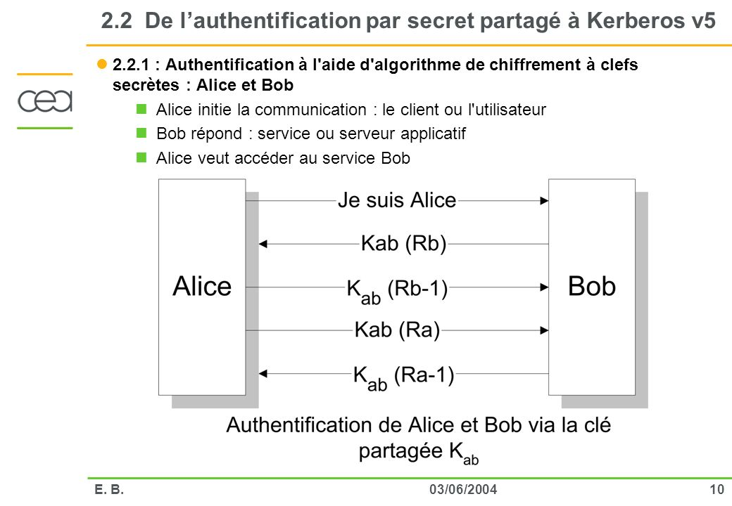 2.2 De l'authentification par secret partagé à Kerberos v5