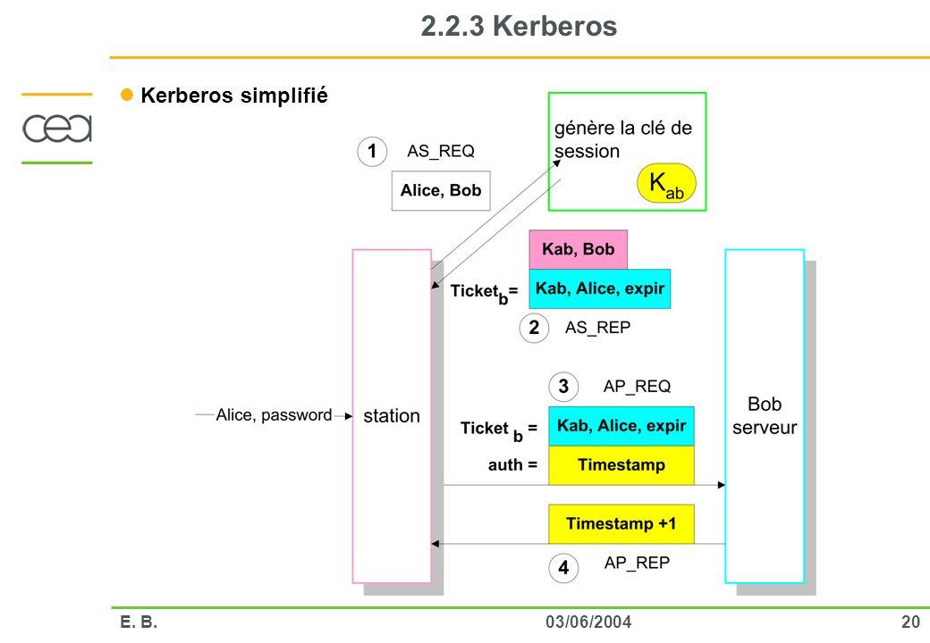 2.2.3 Kerberos Kerberos simplifié E. B. 03/06/2004