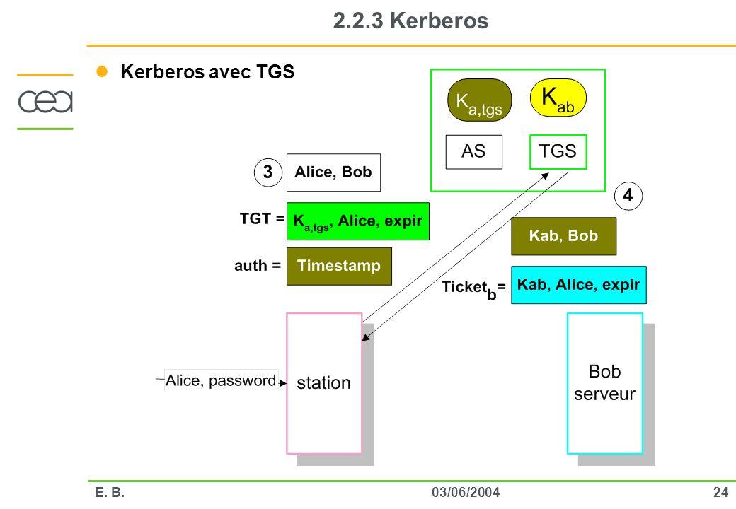2.2.3 Kerberos Kerberos avec TGS E. B. 03/06/2004