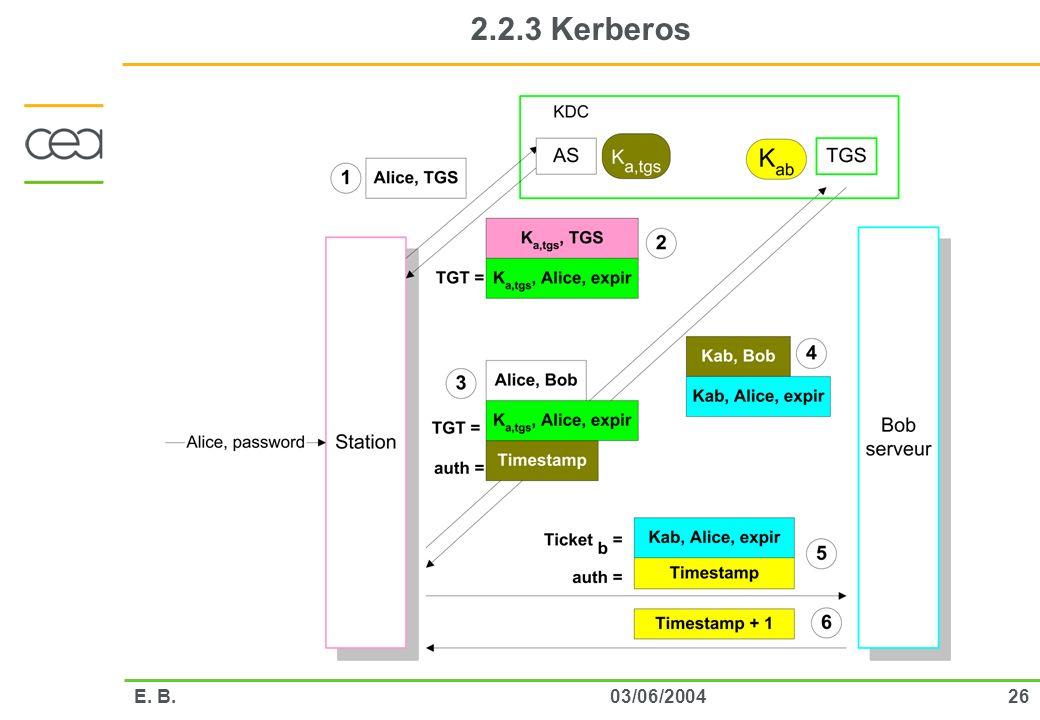 2.2.3 Kerberos E. B. 03/06/2004