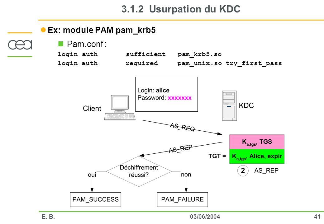 3.1.2 Usurpation du KDC Ex: module PAM pam_krb5 Pam.conf :