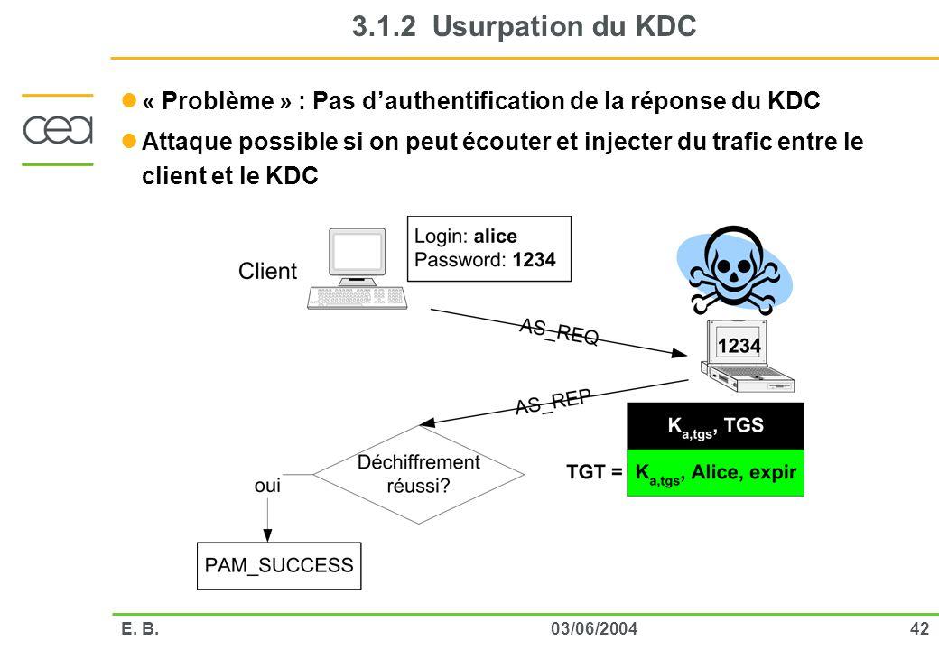 3.1.2 Usurpation du KDC « Problème » : Pas d'authentification de la réponse du KDC.