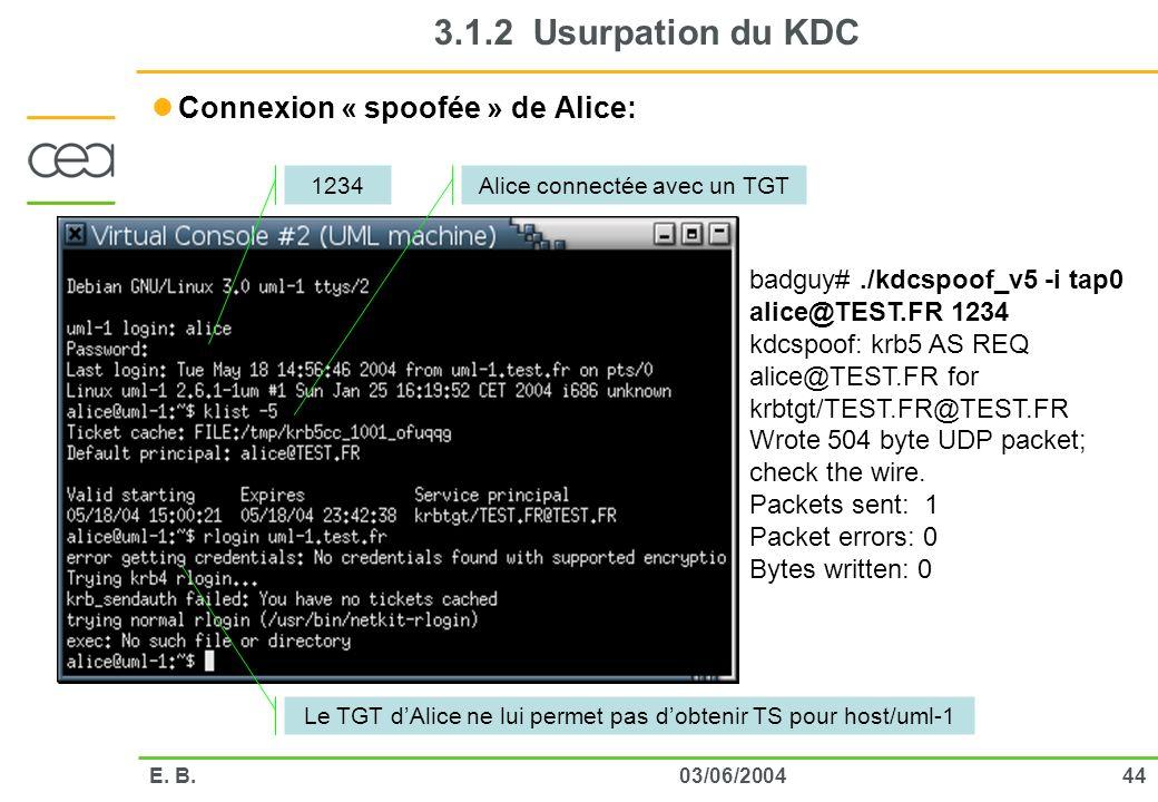 3.1.2 Usurpation du KDC Connexion « spoofée » de Alice: