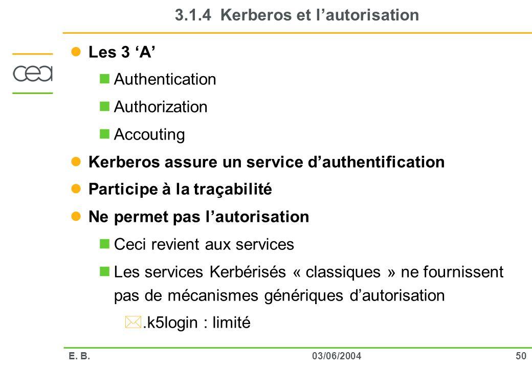 3.1.4 Kerberos et l'autorisation