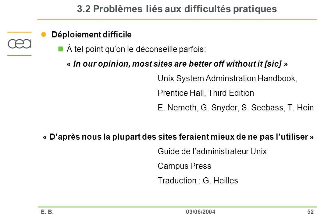 3.2 Problèmes liés aux difficultés pratiques