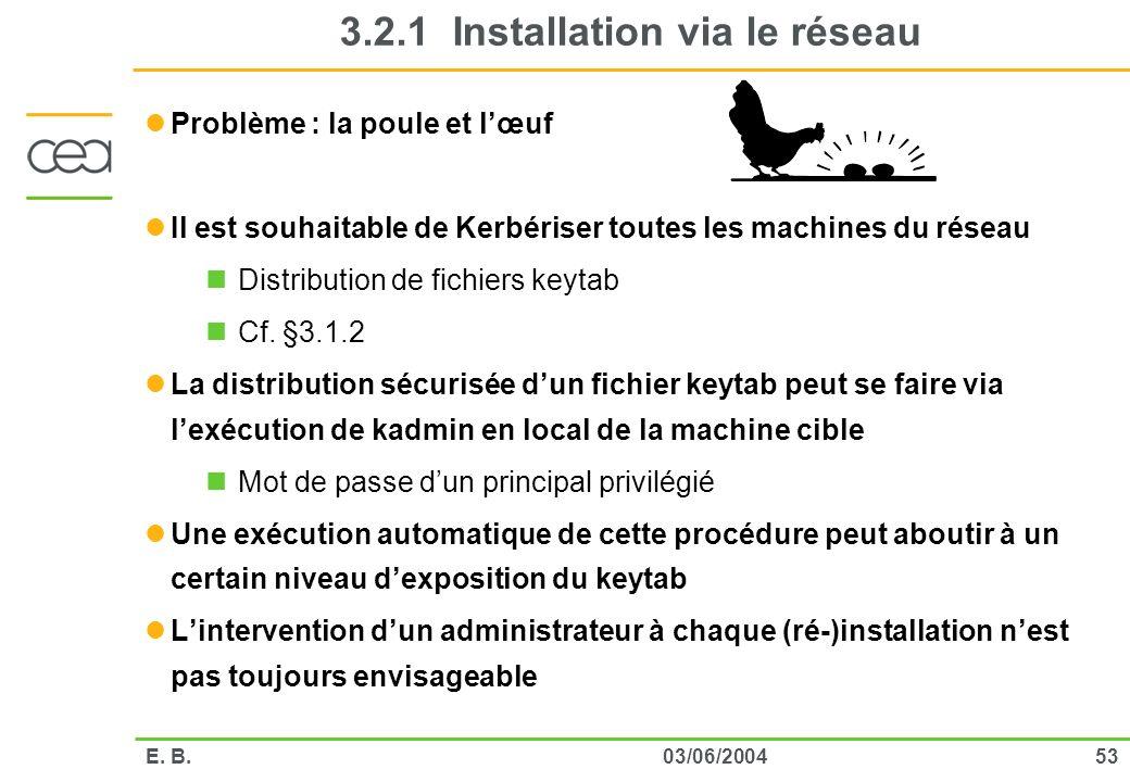 3.2.1 Installation via le réseau