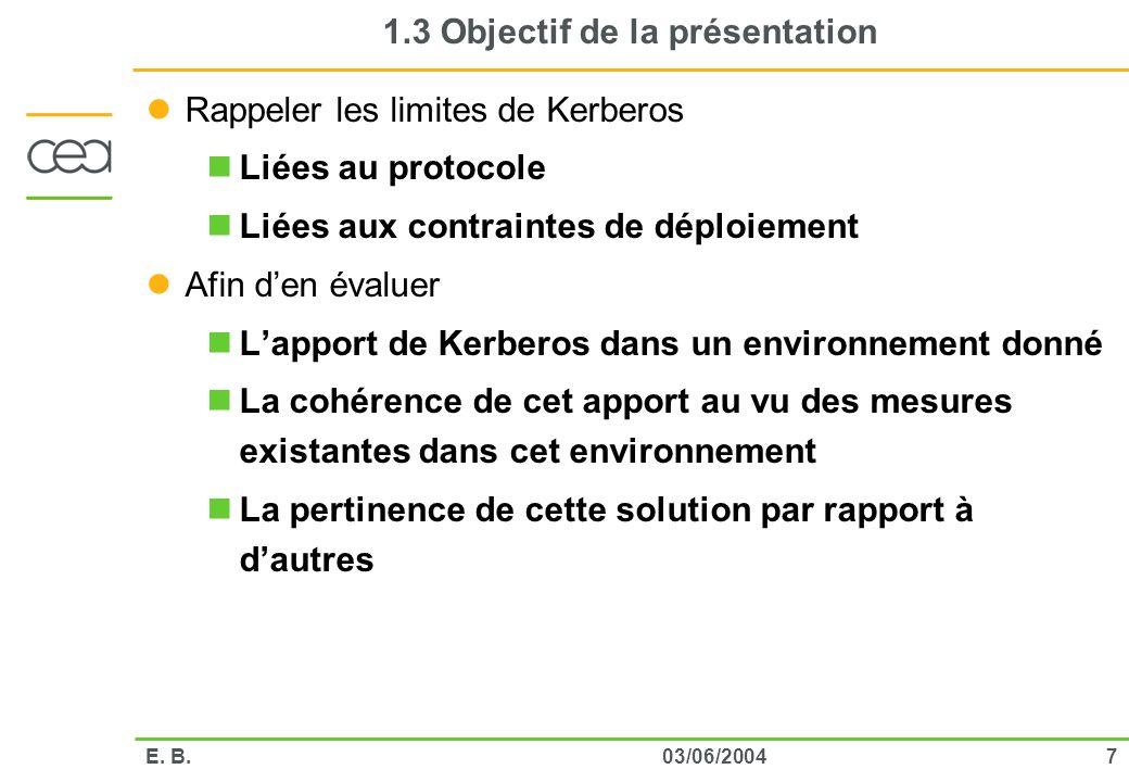 1.3 Objectif de la présentation