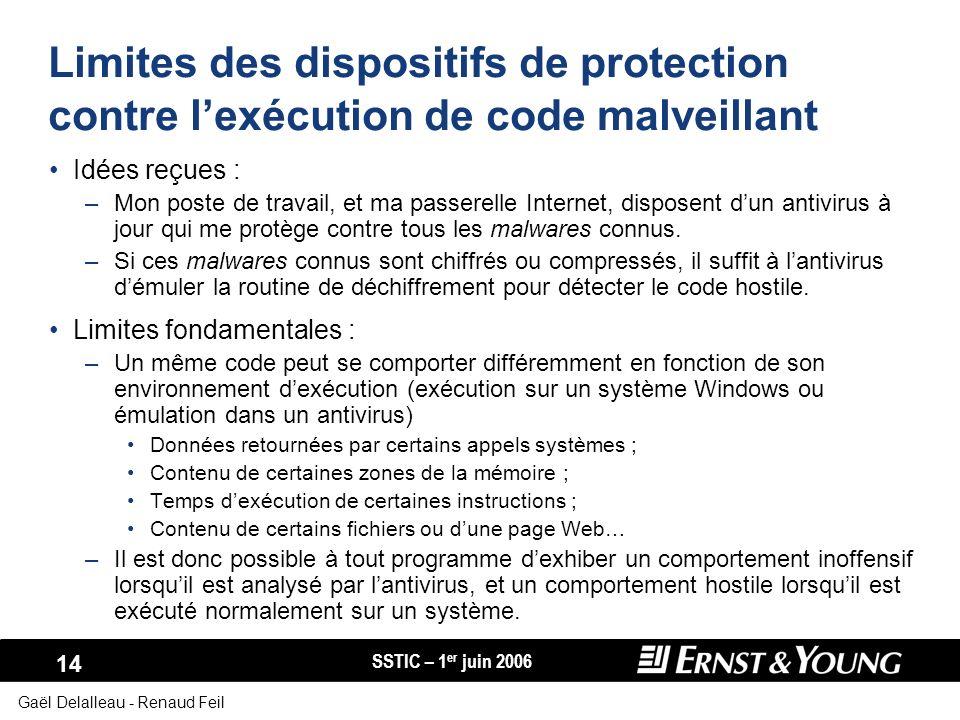 Limites des dispositifs de protection contre l'exécution de code malveillant
