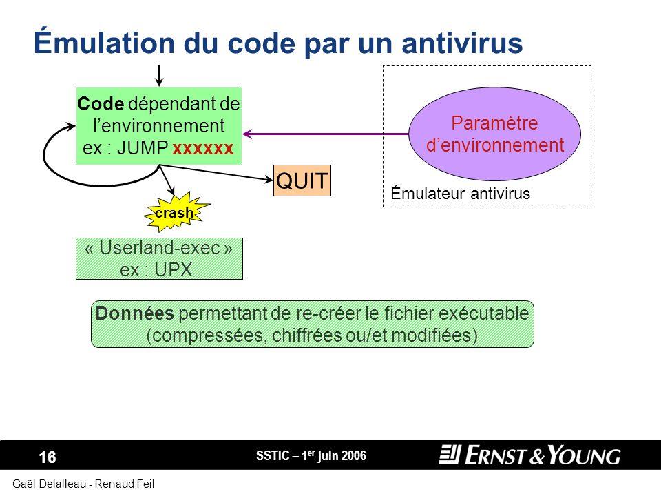Émulation du code par un antivirus