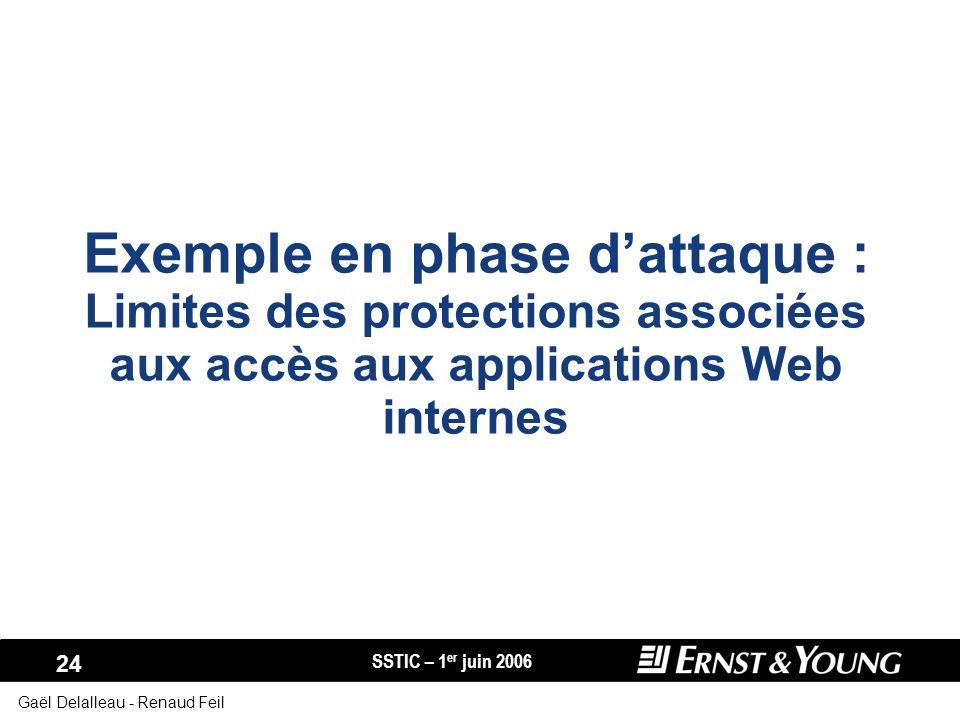 Exemple en phase d'attaque : Limites des protections associées aux accès aux applications Web internes