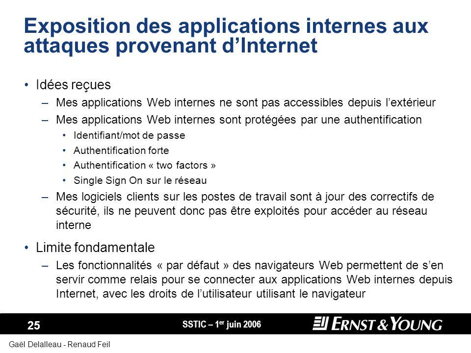 Exposition des applications internes aux attaques provenant d'Internet