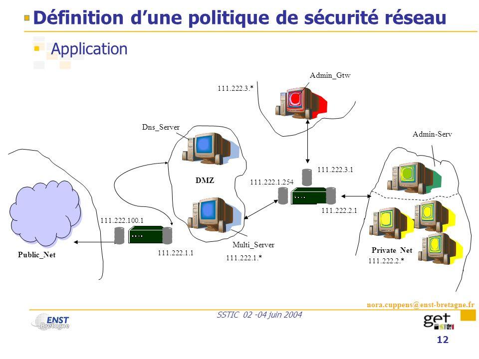 Définition d'une politique de sécurité réseau