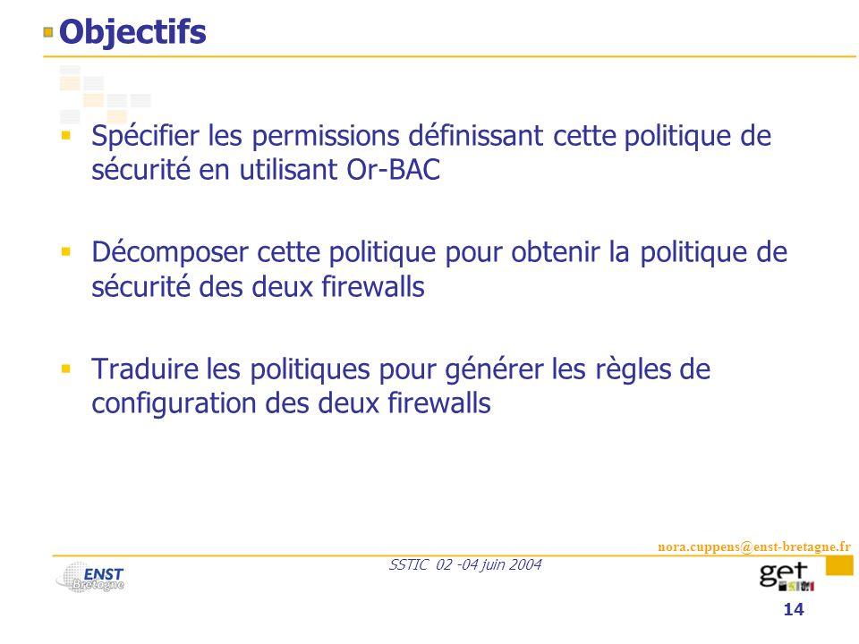 Objectifs Spécifier les permissions définissant cette politique de sécurité en utilisant Or-BAC.