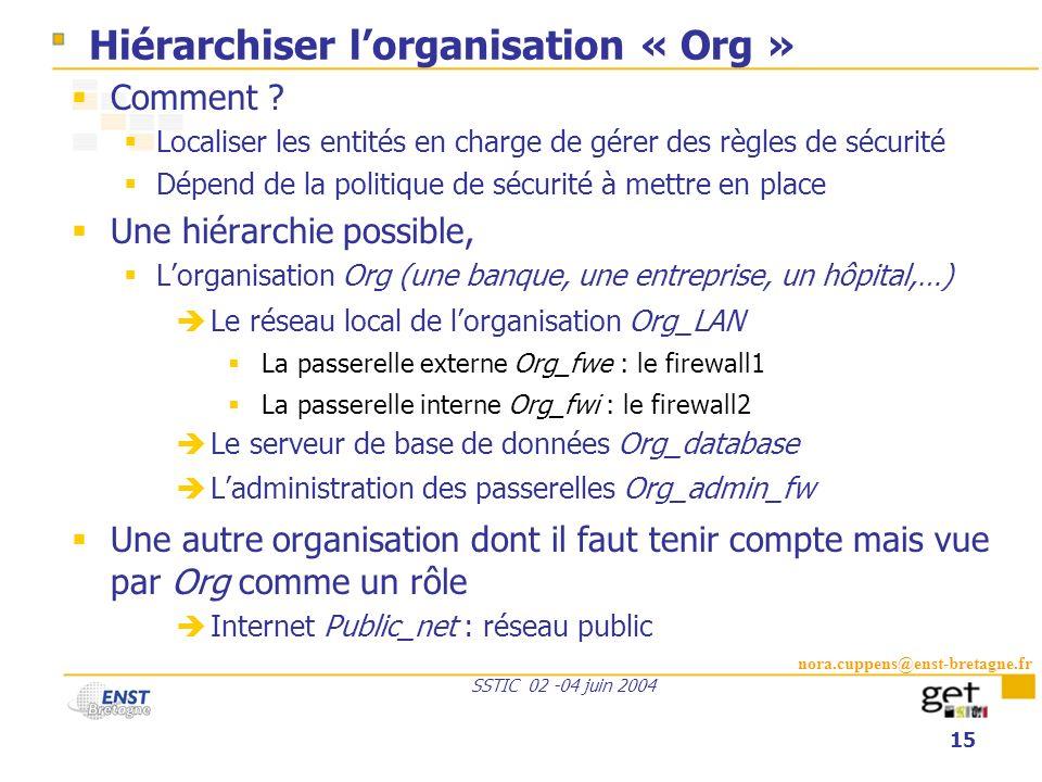 Hiérarchiser l'organisation « Org »