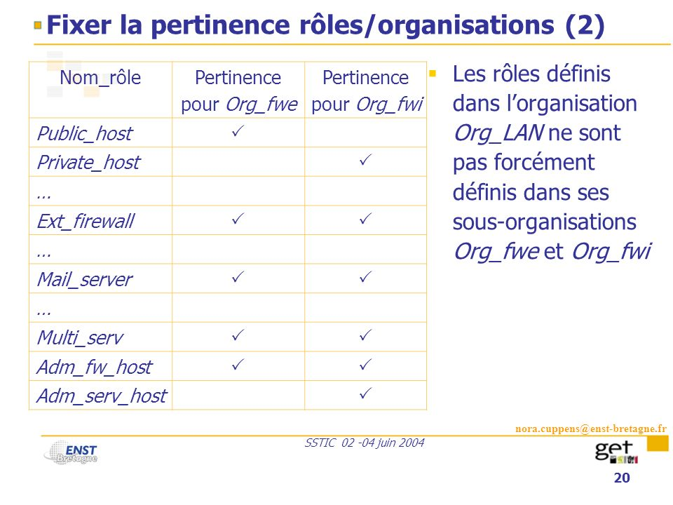 Fixer la pertinence rôles/organisations (2)