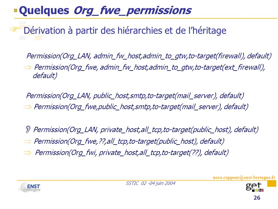 Quelques Org_fwe_permissions