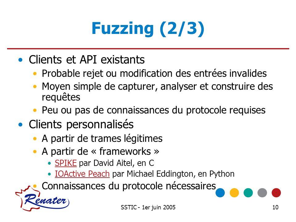 Fuzzing (2/3) Clients et API existants Clients personnalisés