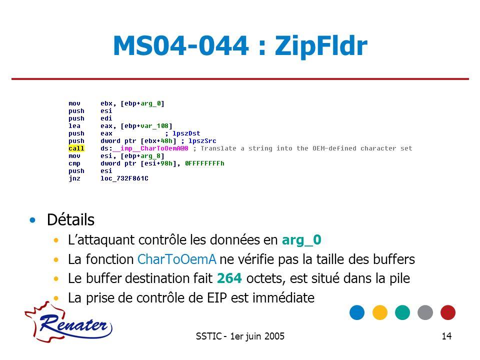 MS04-044 : ZipFldr Détails L'attaquant contrôle les données en arg_0