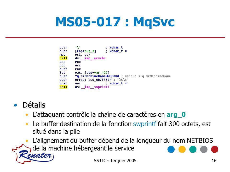 MS05-017 : MqSvc Détails. L'attaquant contrôle la chaîne de caractères en arg_0.