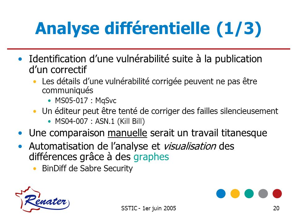 Analyse différentielle (1/3)