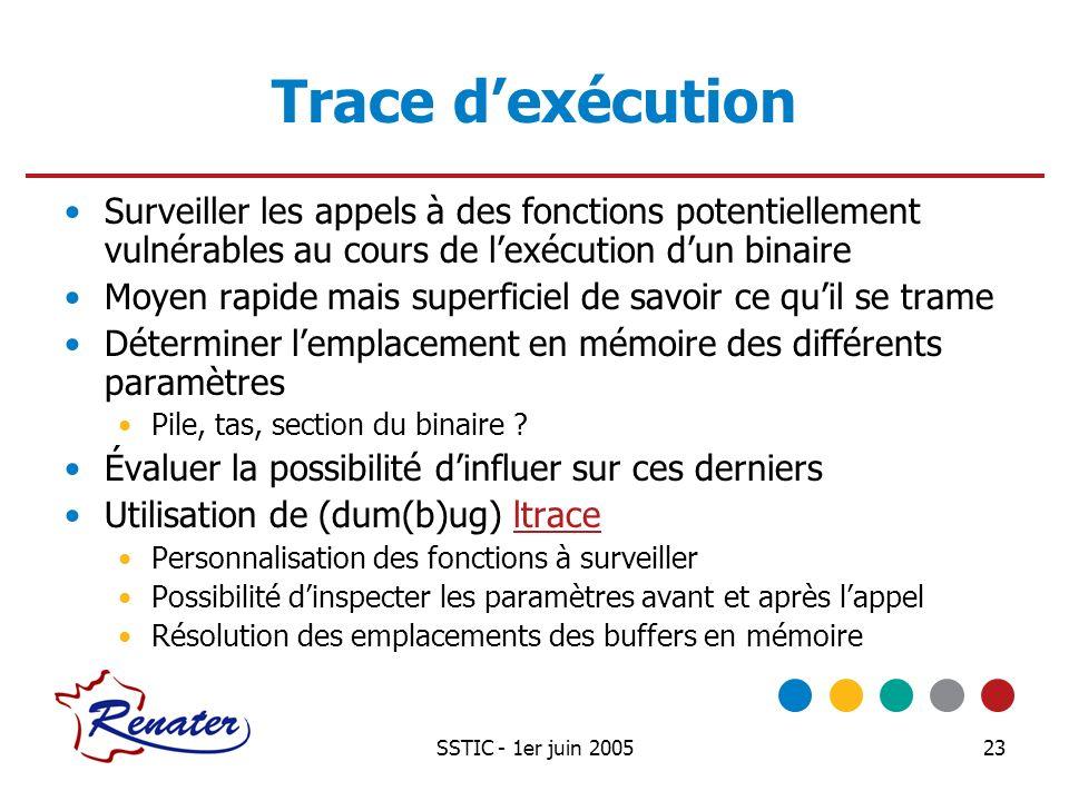 Trace d'exécution Surveiller les appels à des fonctions potentiellement vulnérables au cours de l'exécution d'un binaire.