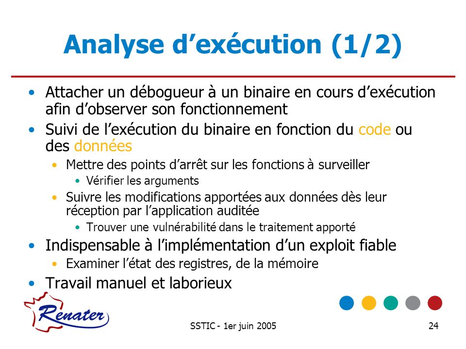 Analyse d'exécution (1/2)
