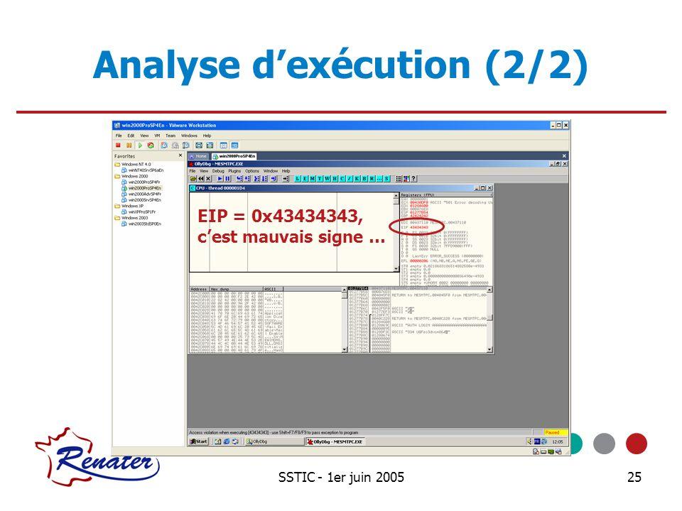 Analyse d'exécution (2/2)