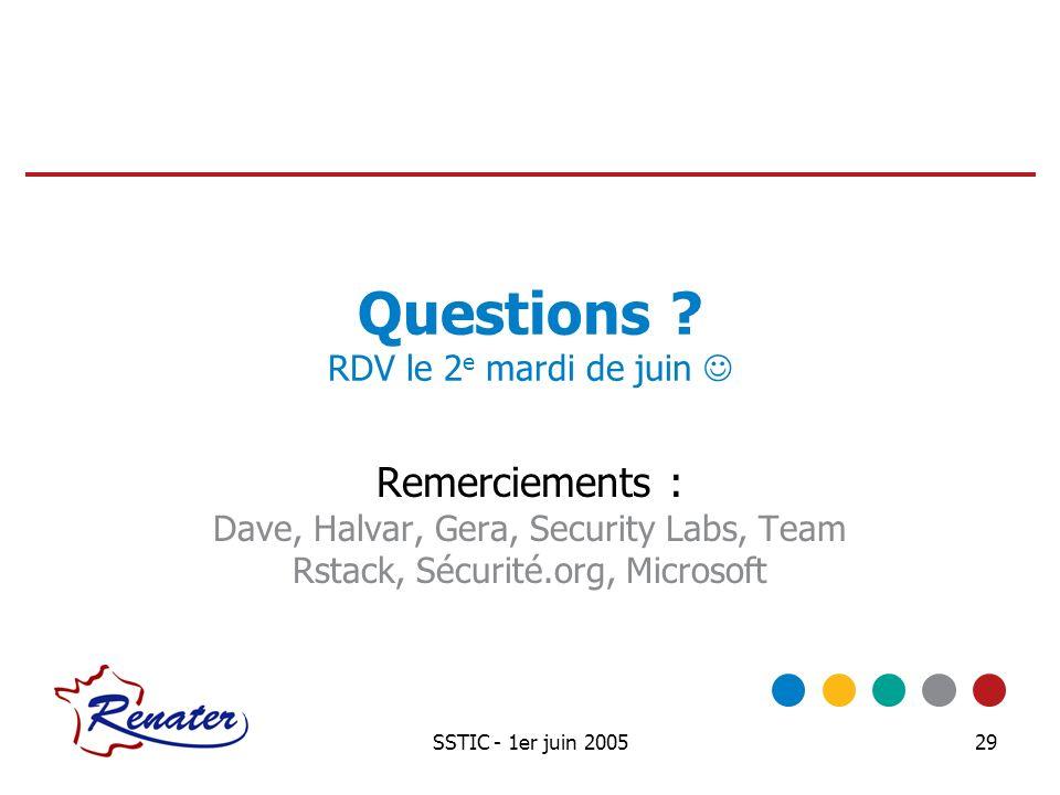 Questions RDV le 2e mardi de juin 