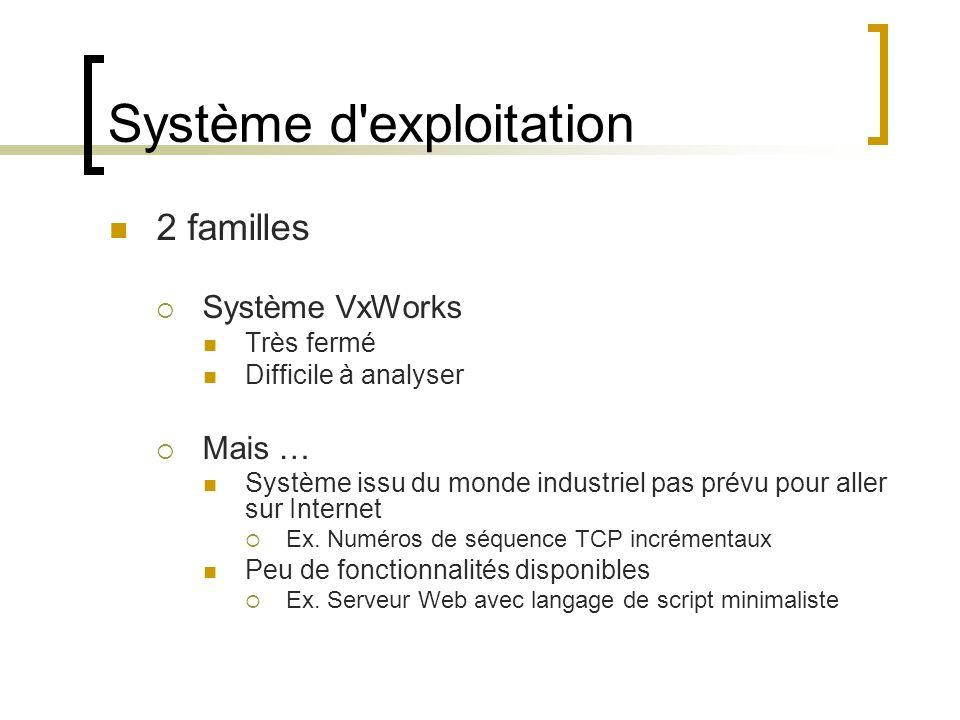 Système d exploitation