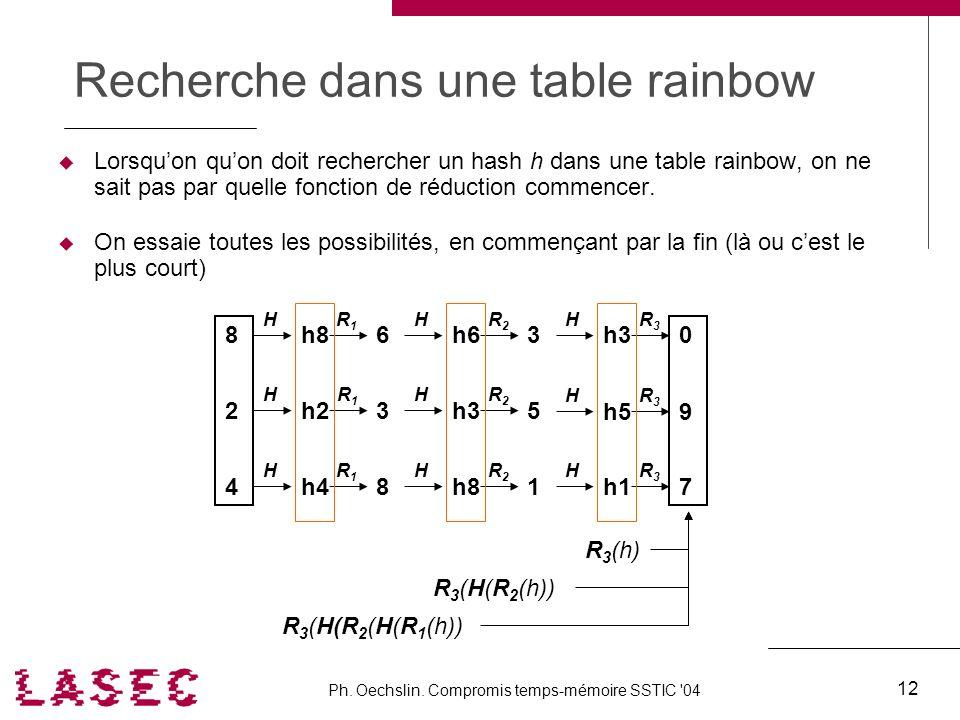 Recherche dans une table rainbow