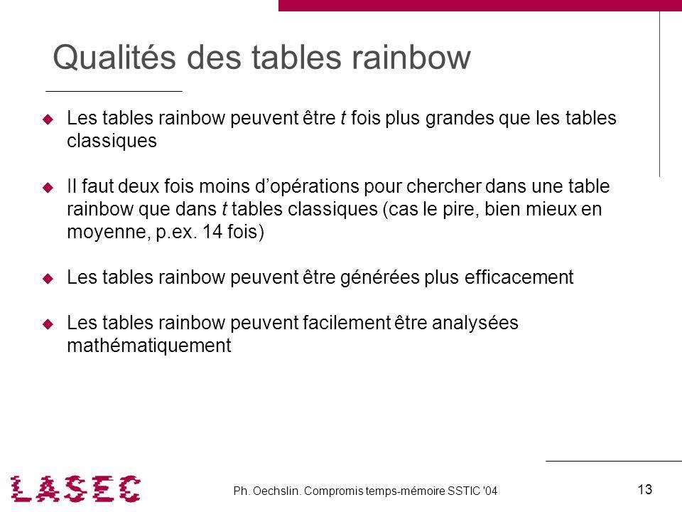 Qualités des tables rainbow