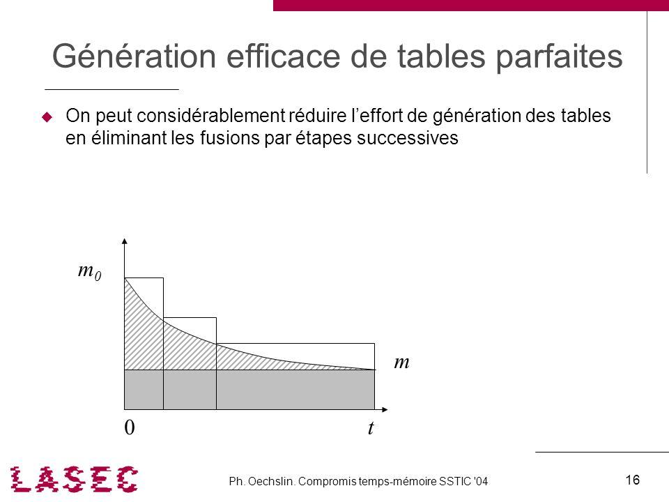 Génération efficace de tables parfaites
