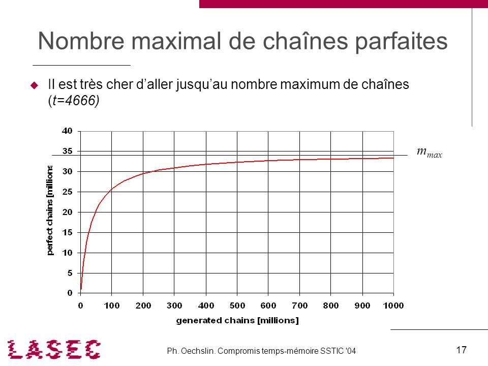 Nombre maximal de chaînes parfaites