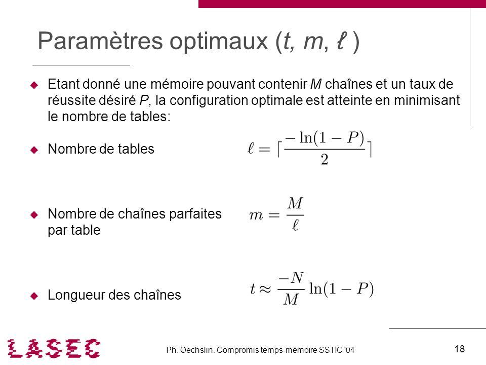 Paramètres optimaux (t, m, ℓ )
