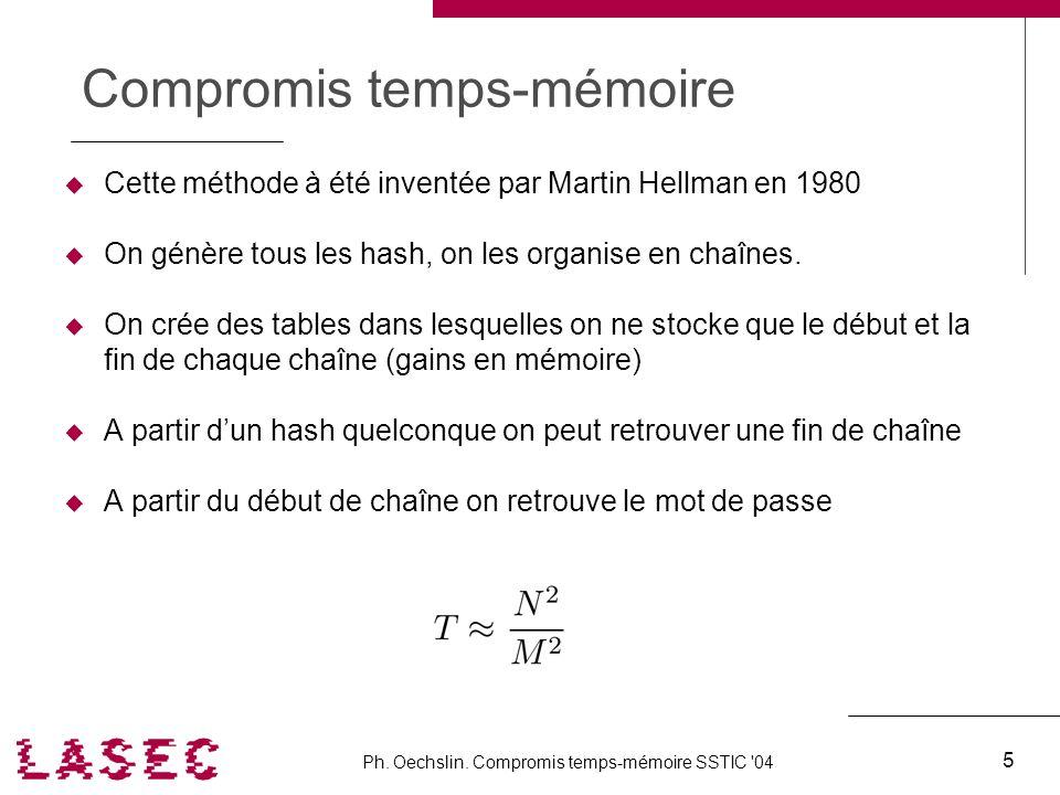 Compromis temps-mémoire