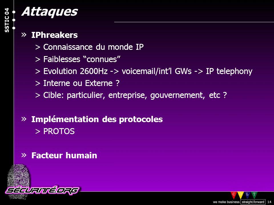 Attaques IPhreakers Connaissance du monde IP Faiblesses connues