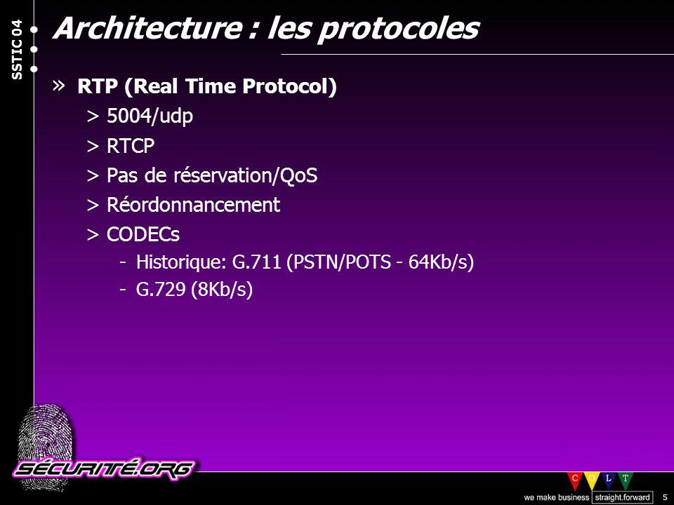 Architecture : les protocoles