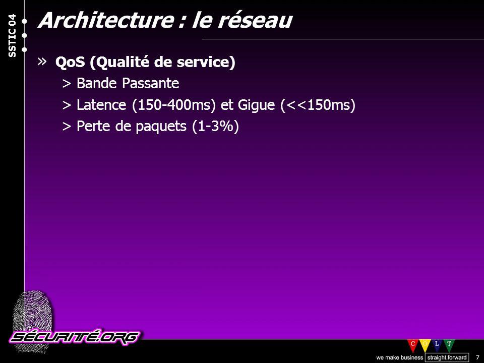 Architecture : le réseau