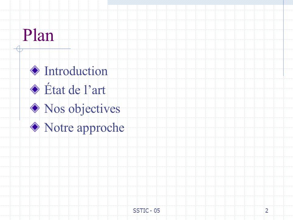 Plan Introduction État de l'art Nos objectives Notre approche