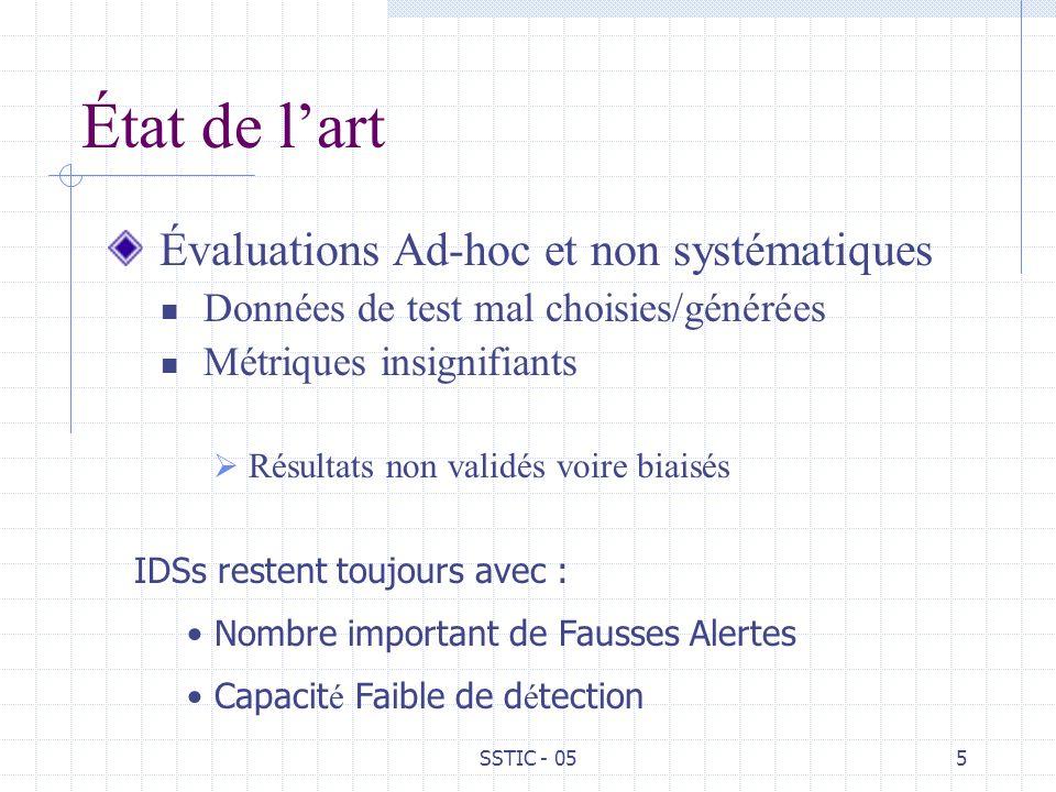 État de l'art Évaluations Ad-hoc et non systématiques