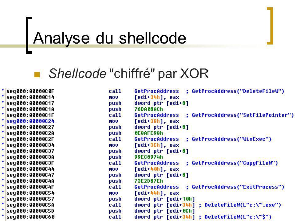 Analyse du shellcode Shellcode chiffré par XOR