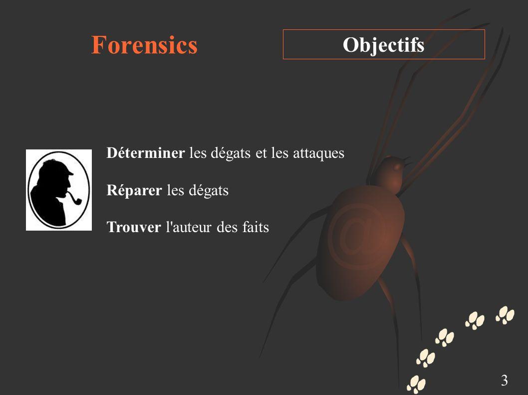 Forensics Objectifs Déterminer les dégats et les attaques