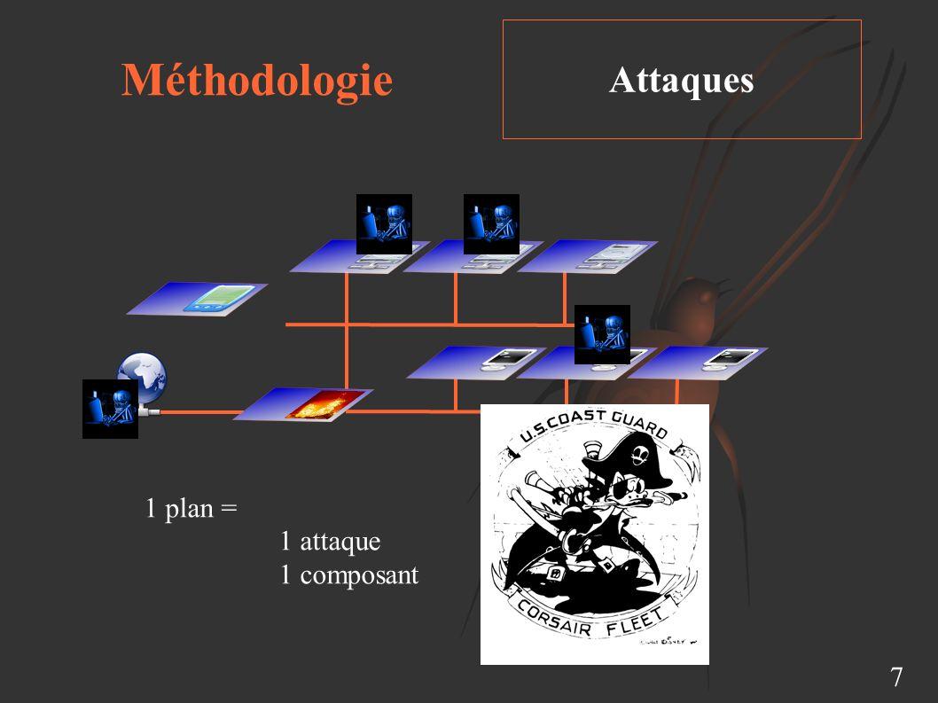 Méthodologie Attaques 1 plan = 1 attaque 1 composant 7