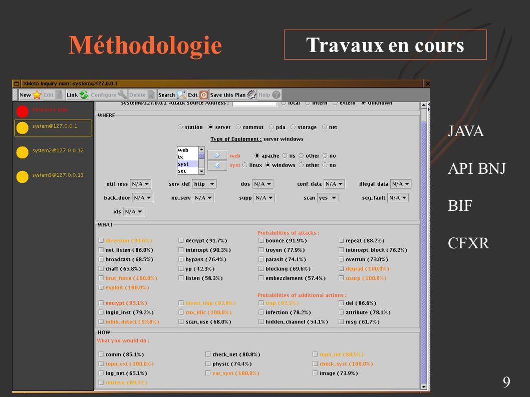 Méthodologie Travaux en cours JAVA API BNJ BIF CFXR 9