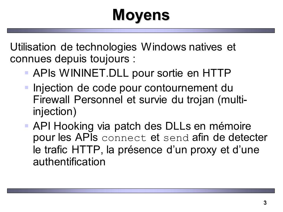 Moyens Utilisation de technologies Windows natives et connues depuis toujours : APIs WININET.DLL pour sortie en HTTP.