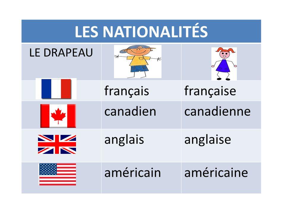 LES NATIONALITÉS français française canadien canadienne anglais