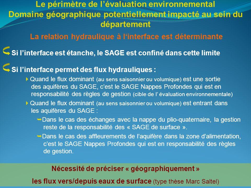 Le périmètre de l'évaluation environnemental Domaine géographique potentiellement impacté au sein du département
