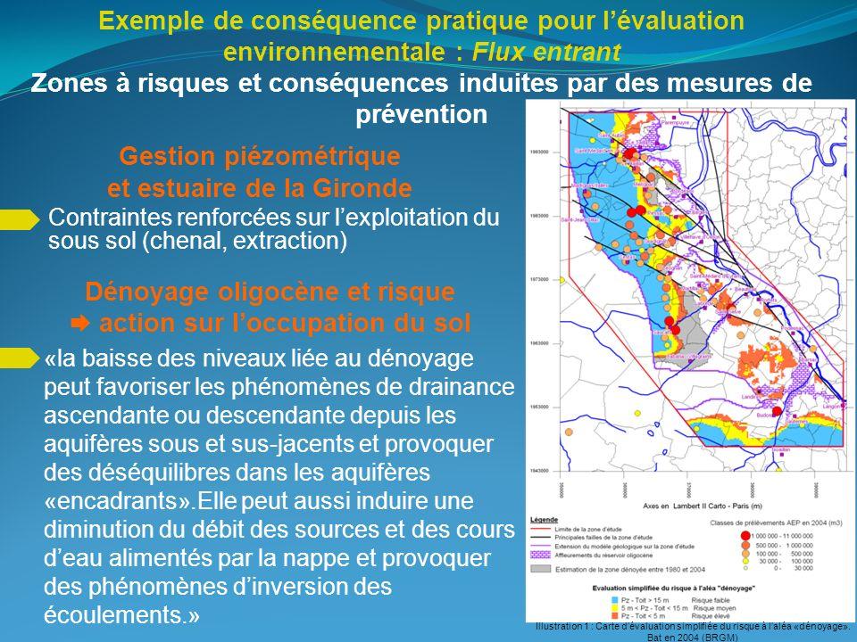 Gestion piézométrique et estuaire de la Gironde