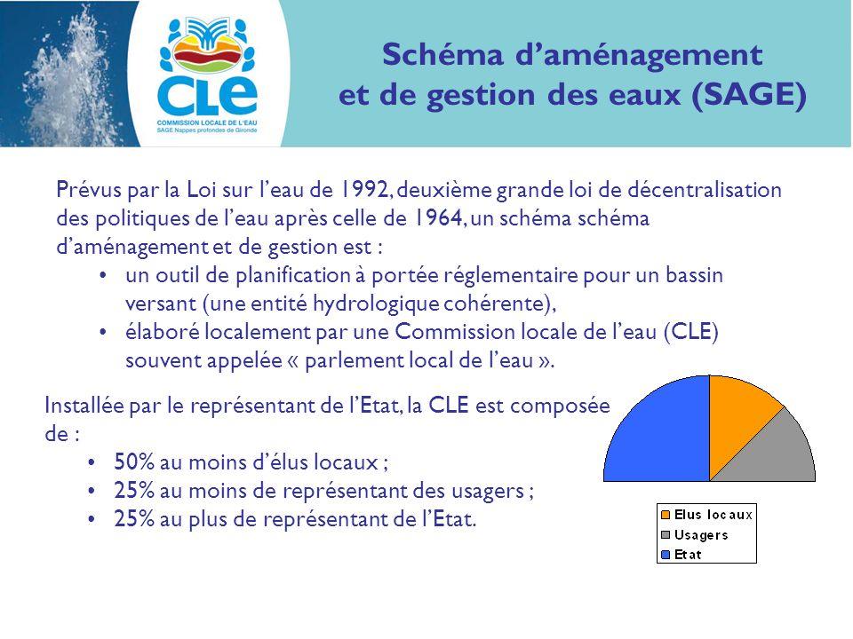et de gestion des eaux (SAGE)