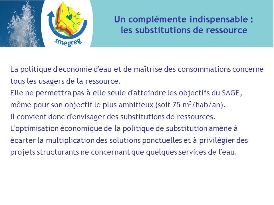 Un complémente indispensable : les substitutions de ressource